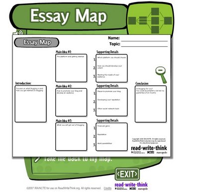 form of an essay